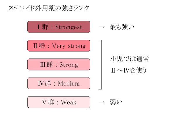 steroid-02