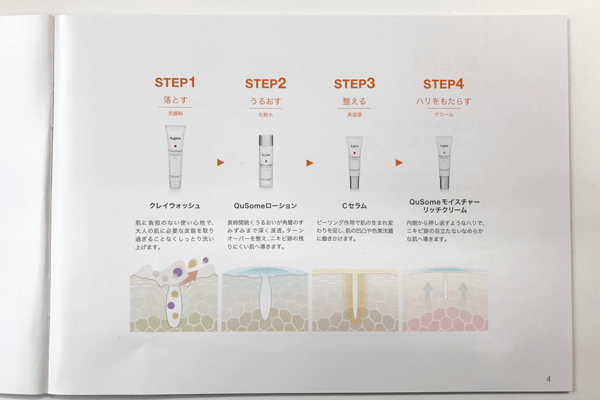 ビーグレンのニキビ跡ケアの4つのステップ