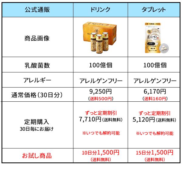 米のしずくの商品一覧